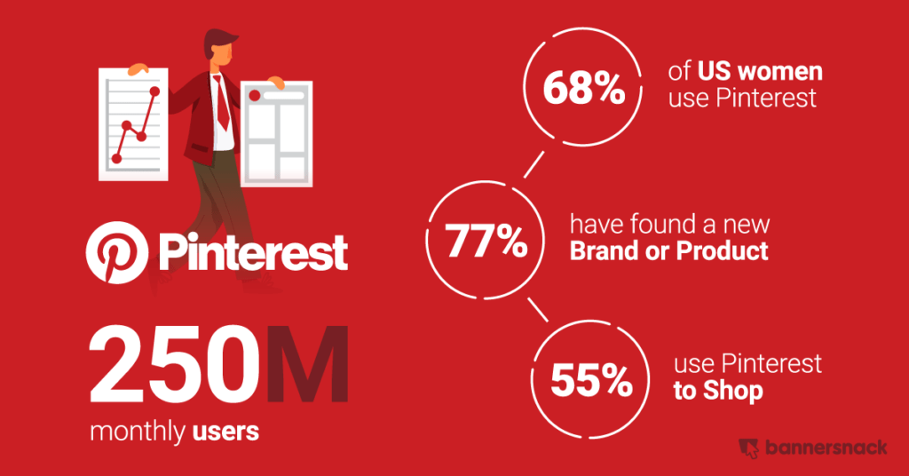 Pinterest insights for businesses